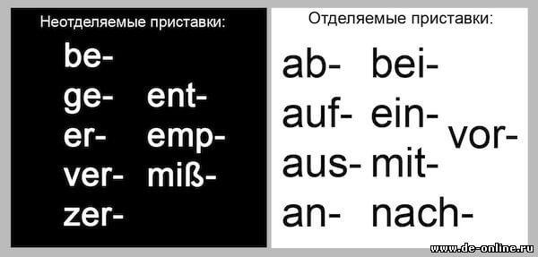 Отделяемые приставки глаголов в немецком языке