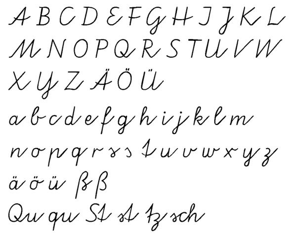 Как правильно писать немецкие буквы - выбираем шрифт
