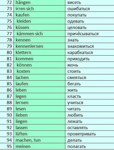 Список немецких глаголов частого употребления